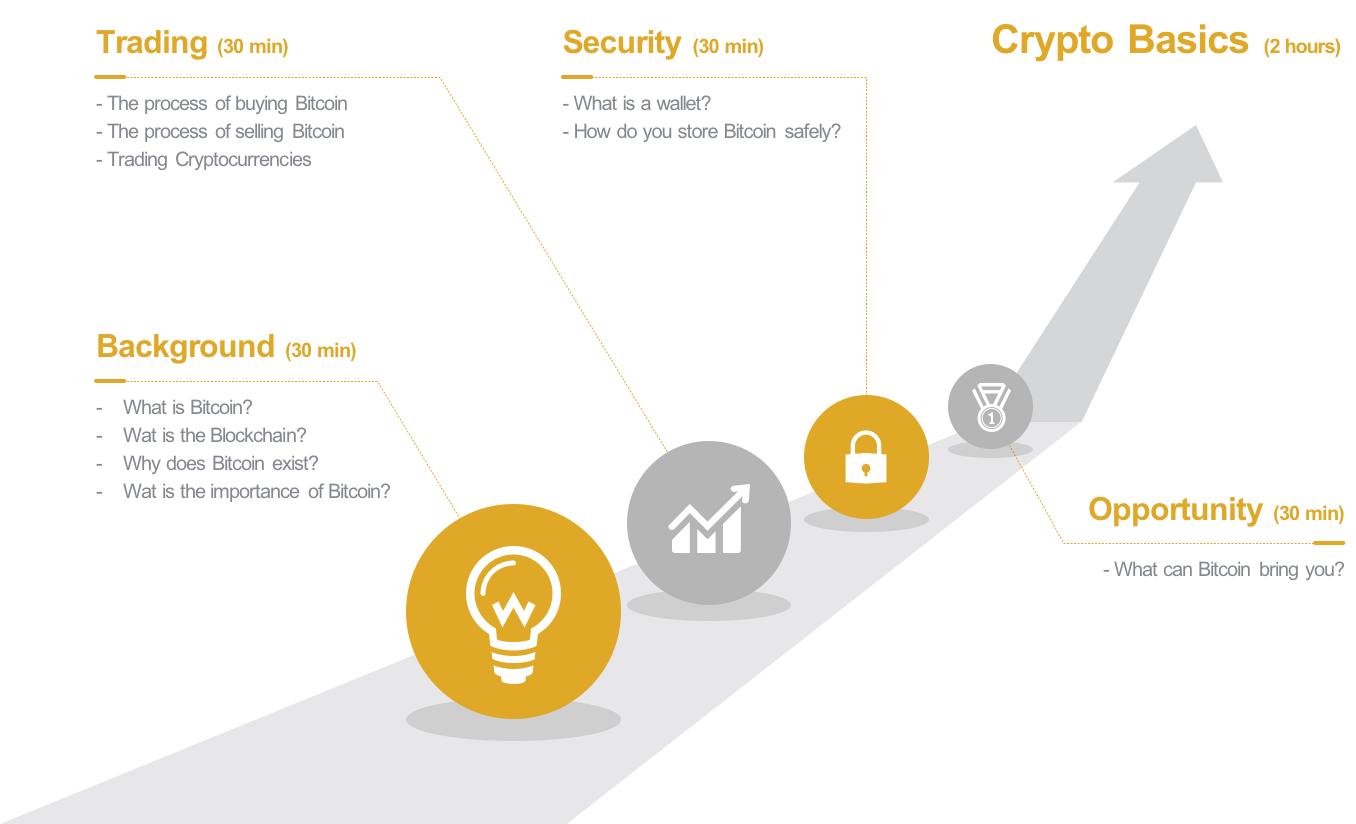 crypto-basics-timeline-EN