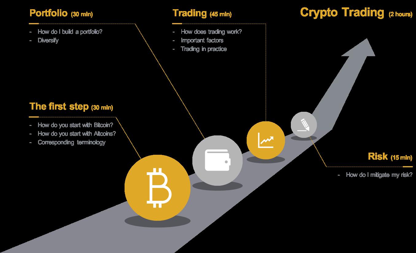 crypto-trading-timeline-en