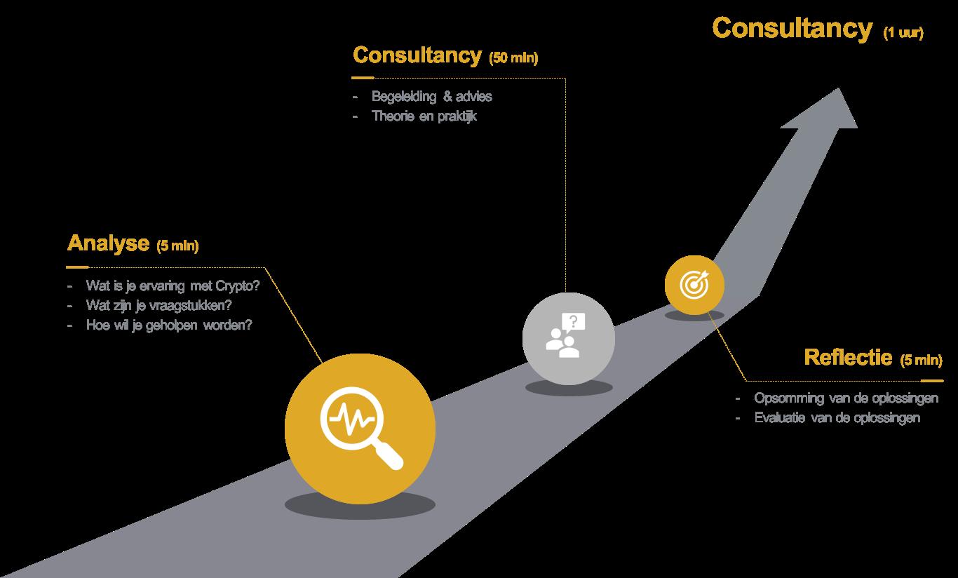 bitcoin_crypto_consultancy